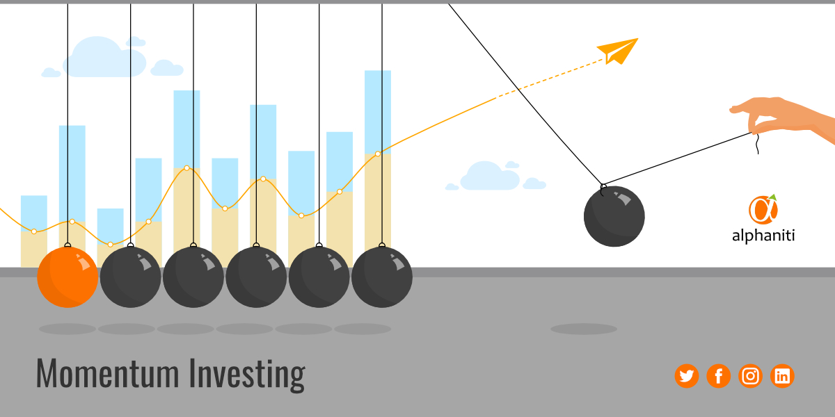 Read more about the article The Basics of Momentum Investing – Make it work for you
